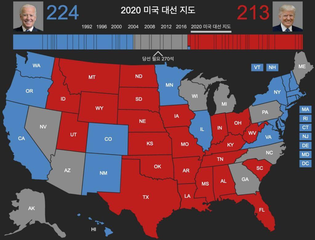 한국시간 21:07, 2020년 바이든 vs. 트럼프 미국대선 개표상황