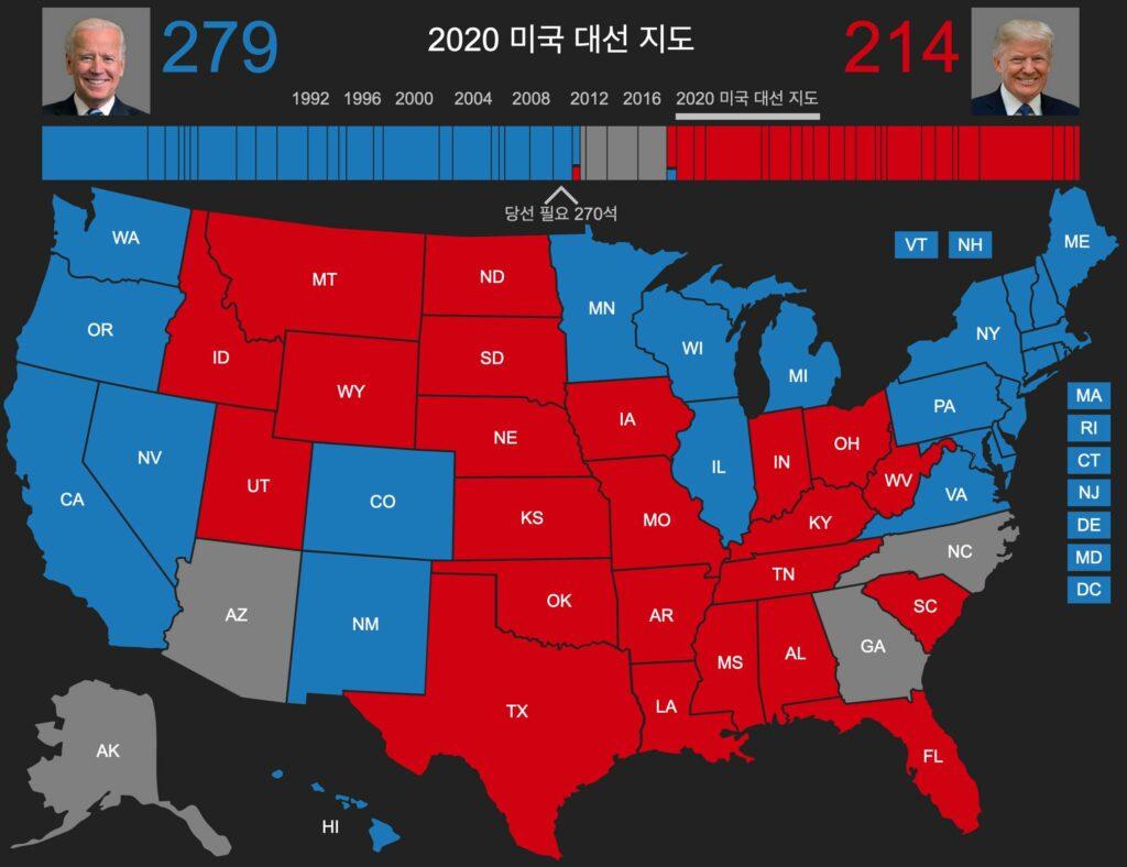 2020년 미국대선 바이든 vs. 트럼프 최종결과